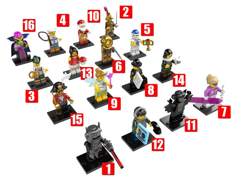 minifigures lego star wars minifigures lego star wars sur enperdresonlapin. Black Bedroom Furniture Sets. Home Design Ideas